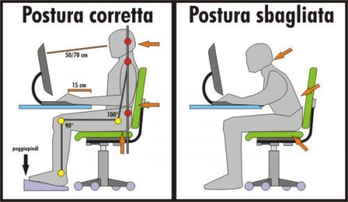 Postura-corretta-davanti-al-pc-500x291